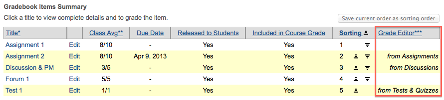 these items must be graded from the tool listed and may not be graded from the gradebook